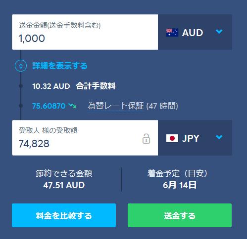 TransferWise豪ドル送金
